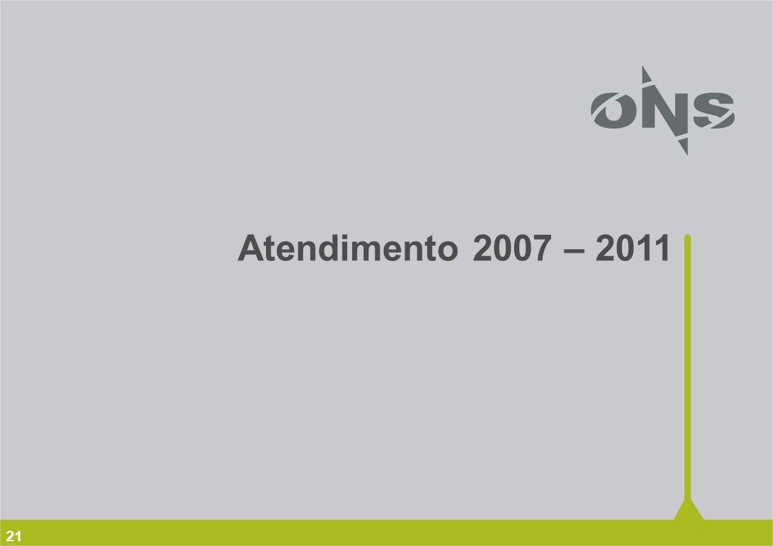 21 Atendimento 2007 – 2011