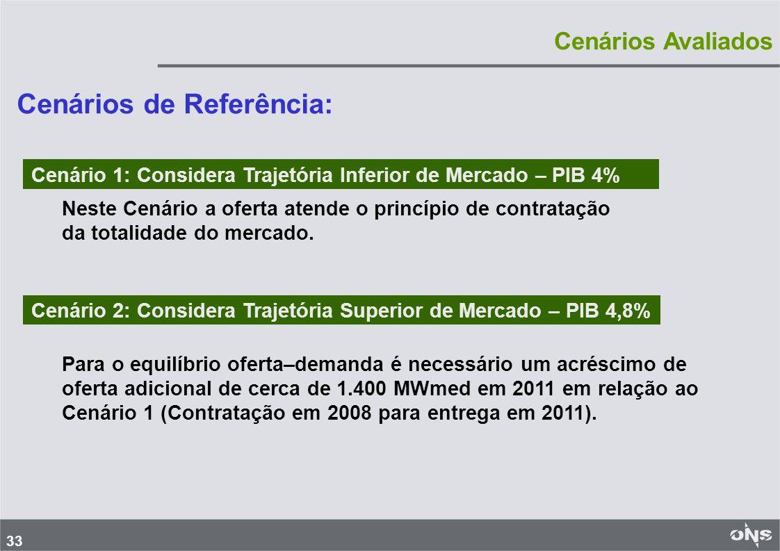 33 Cenários Avaliados Cenário 1: Considera Trajetória Inferior de Mercado – PIB 4% Para o equilíbrio oferta–demanda é necessário um acréscimo de oferta adicional de cerca de 1.400 MWmed em 2011 em relação ao Cenário 1 (Contratação em 2008 para entrega em 2011).