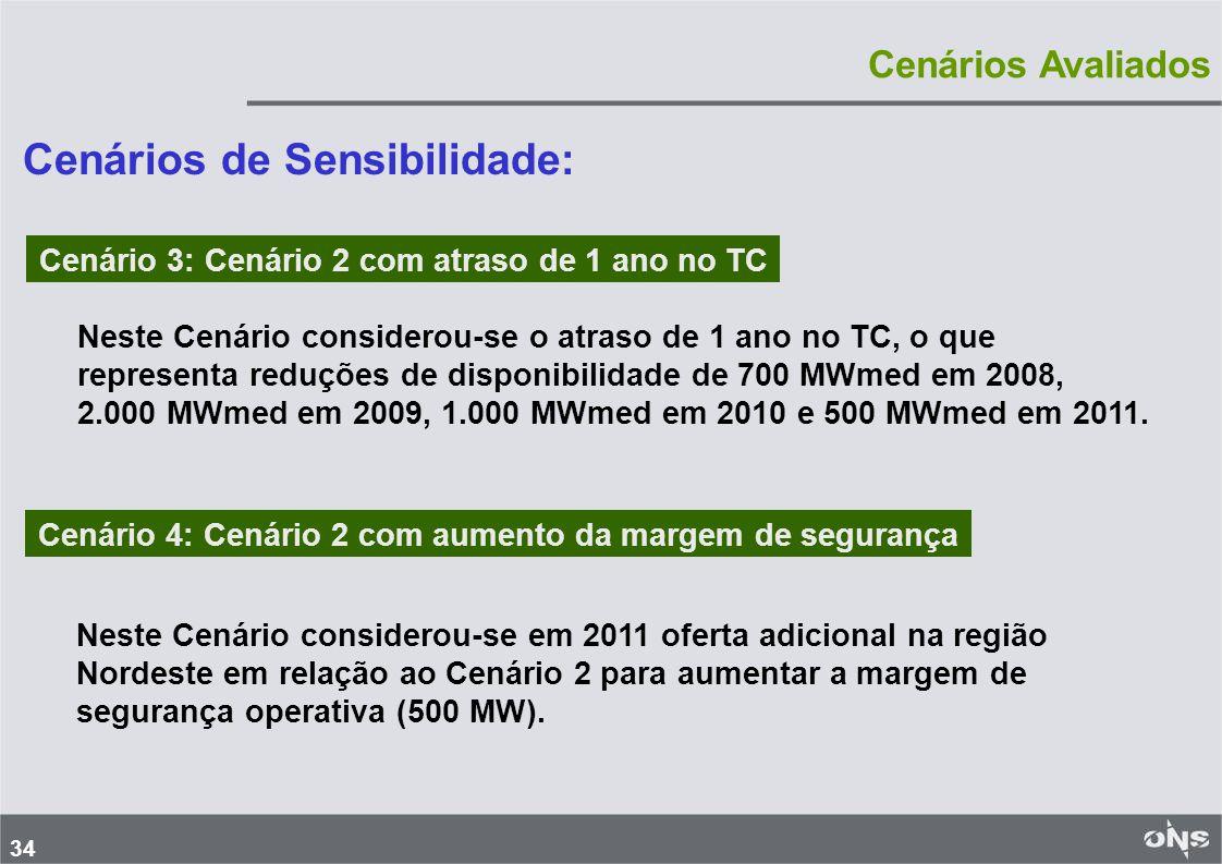 34 Cenários Avaliados Cenários de Sensibilidade: Cenário 3: Cenário 2 com atraso de 1 ano no TC Neste Cenário considerou-se o atraso de 1 ano no TC, o que representa reduções de disponibilidade de 700 MWmed em 2008, 2.000 MWmed em 2009, 1.000 MWmed em 2010 e 500 MWmed em 2011.