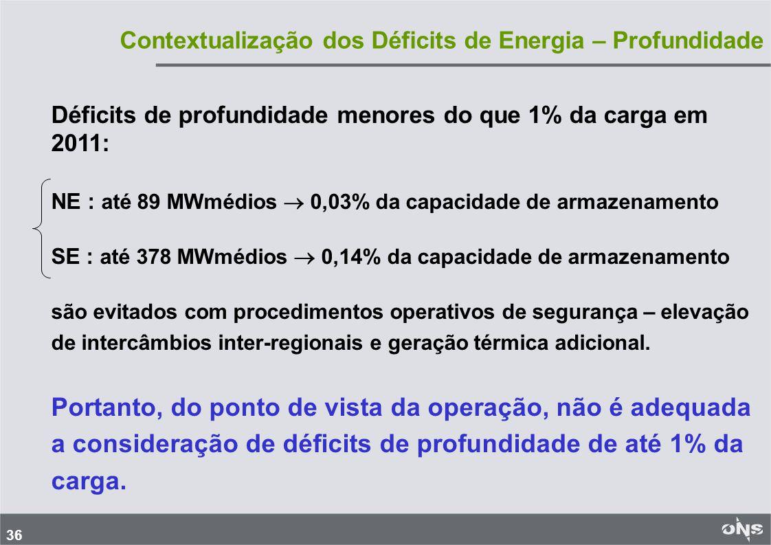 36 Contextualização dos Déficits de Energia – Profundidade Déficits de profundidade menores do que 1% da carga em 2011: NE : até 89 MWmédios 0,03% da capacidade de armazenamento SE : até 378 MWmédios 0,14% da capacidade de armazenamento são evitados com procedimentos operativos de segurança – elevação de intercâmbios inter-regionais e geração térmica adicional.