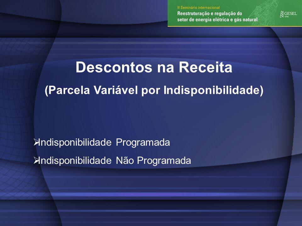 Descontos na Receita (Parcela Variável por Indisponibilidade) Indisponibilidade Programada Indisponibilidade Não Programada