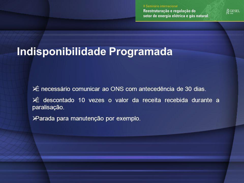 Indisponibilidade Programada É necessário comunicar ao ONS com antecedência de 30 dias. É descontado 10 vezes o valor da receita recebida durante a pa