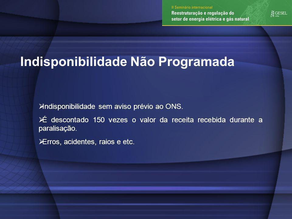 Indisponibilidade Não Programada Indisponibilidade sem aviso prévio ao ONS. É descontado 150 vezes o valor da receita recebida durante a paralisação.