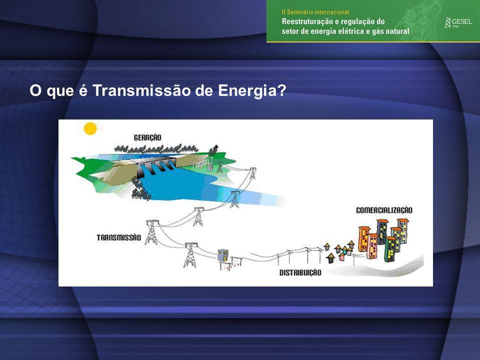 O que é Transmissão de Energia?