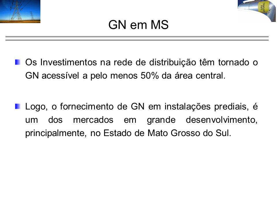 GN em MS Os Investimentos na rede de distribuição têm tornado o GN acessível a pelo menos 50% da área central. Logo, o fornecimento de GN em instalaçõ