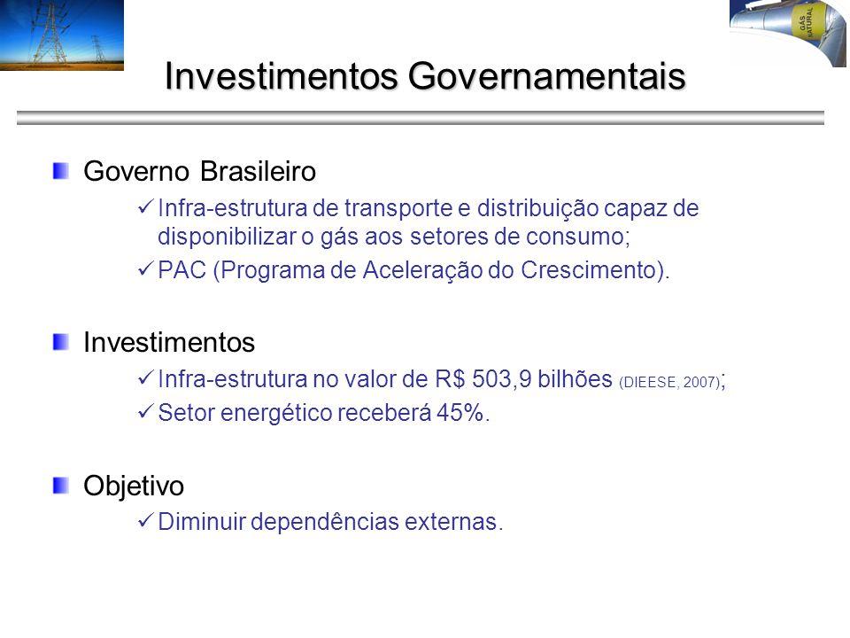 Investimentos Governamentais Governo Brasileiro Infra-estrutura de transporte e distribuição capaz de disponibilizar o gás aos setores de consumo; PAC
