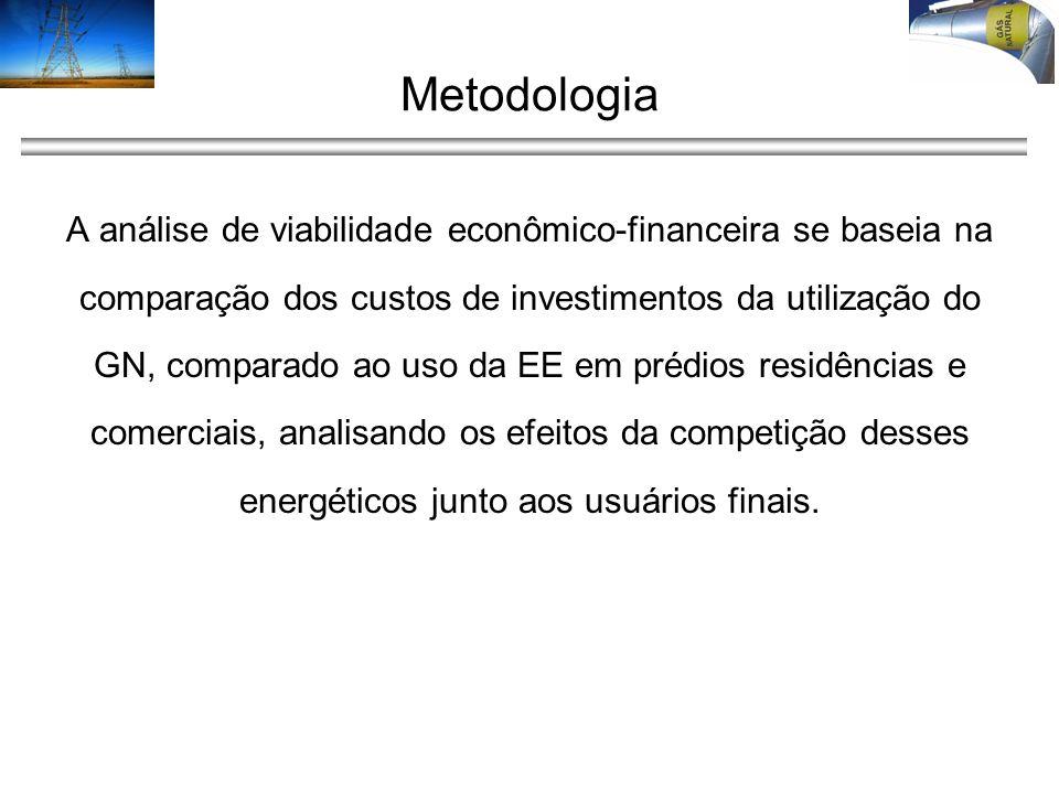 Metodologia A análise de viabilidade econômico-financeira se baseia na comparação dos custos de investimentos da utilização do GN, comparado ao uso da