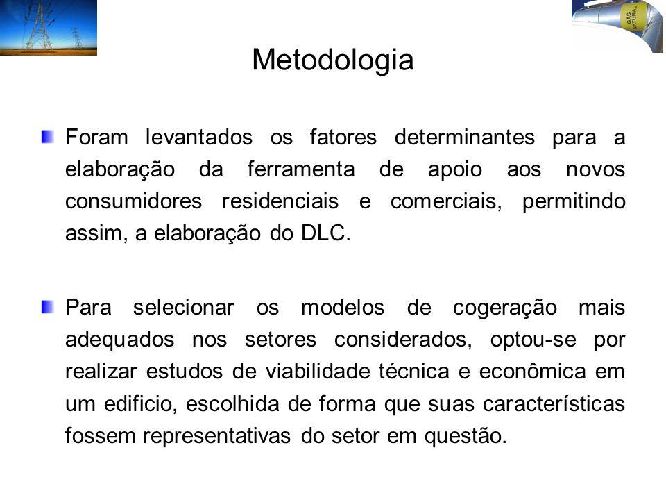 Metodologia Foram levantados os fatores determinantes para a elaboração da ferramenta de apoio aos novos consumidores residenciais e comerciais, permi