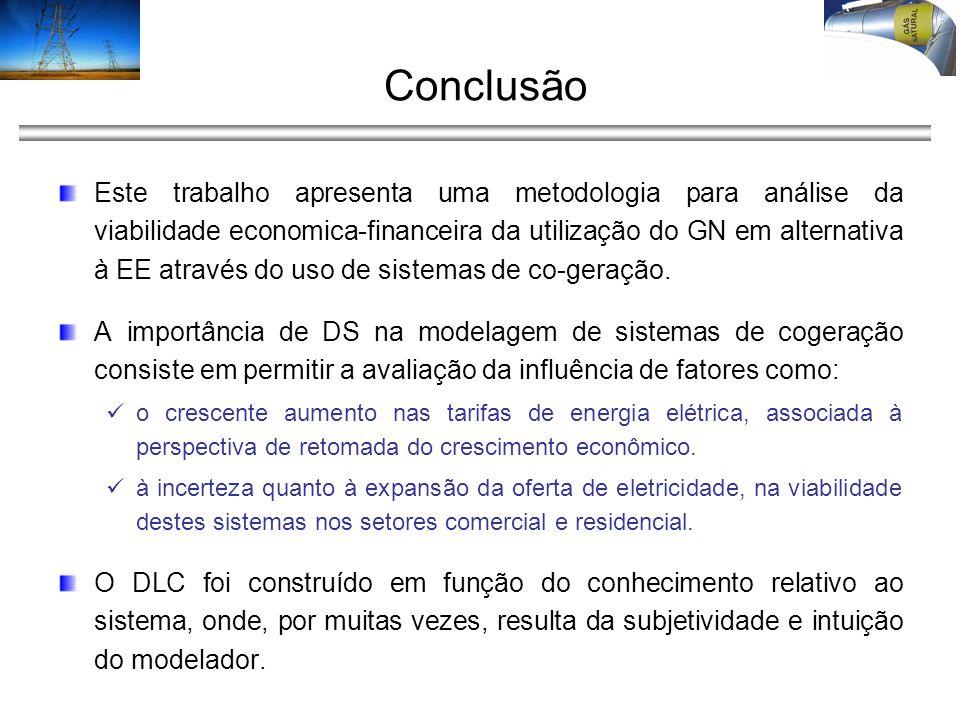 Conclusão Este trabalho apresenta uma metodologia para análise da viabilidade economica-financeira da utilização do GN em alternativa à EE através do