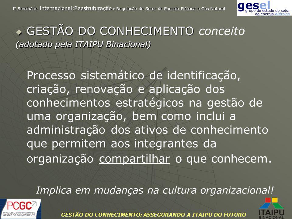 GESTÃO DO CONHECIMENTO: ASSEGURANDO A ITAIPU DO FUTURO GESTÃO DO CONHECIMENTO GESTÃO DO CONHECIMENTO conceito (adotado pela ITAIPU Binacional) Process
