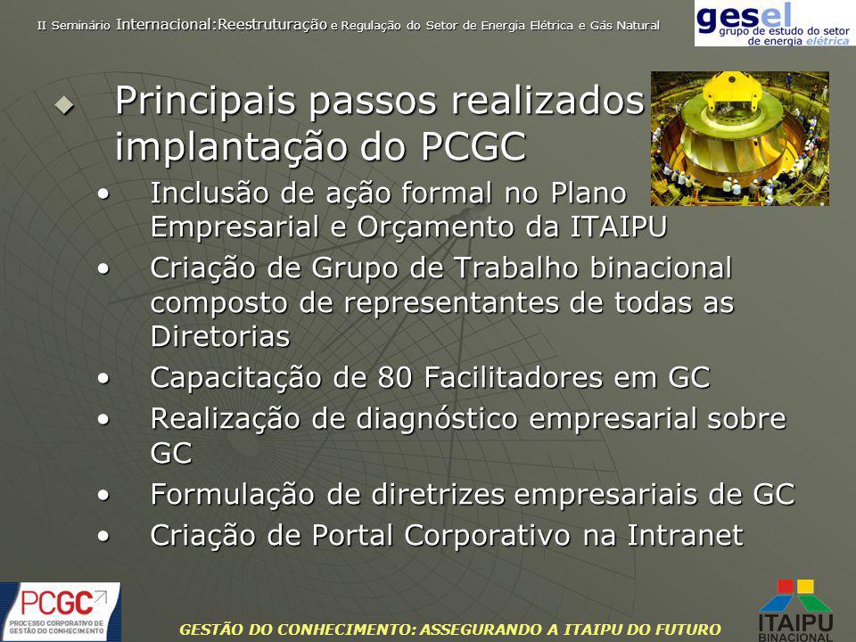 GESTÃO DO CONHECIMENTO: ASSEGURANDO A ITAIPU DO FUTURO Principais passos realizados na implantação do PCGC Principais passos realizados na implantação
