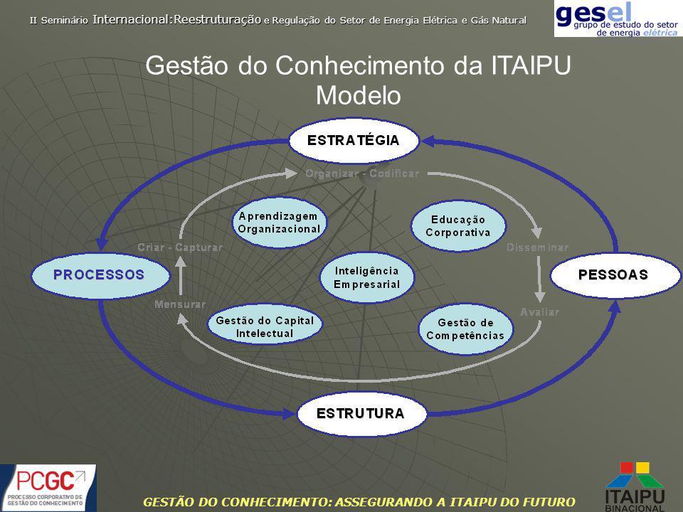 GESTÃO DO CONHECIMENTO: ASSEGURANDO A ITAIPU DO FUTURO Gestão do Conhecimento da ITAIPU Modelo II Seminário Internacional:Reestruturação e Regulação d