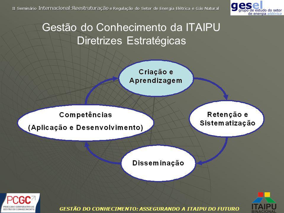 GESTÃO DO CONHECIMENTO: ASSEGURANDO A ITAIPU DO FUTURO Gestão do Conhecimento da ITAIPU Diretrizes Estratégicas II Seminário Internacional:Reestrutura