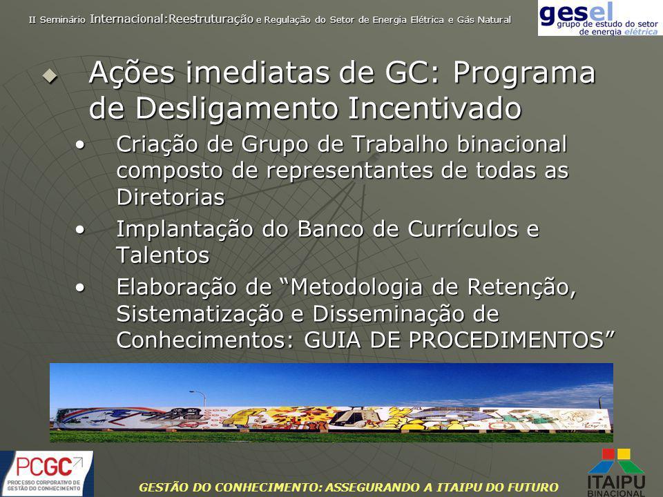 GESTÃO DO CONHECIMENTO: ASSEGURANDO A ITAIPU DO FUTURO Ações imediatas de GC: Programa de Desligamento Incentivado Ações imediatas de GC: Programa de