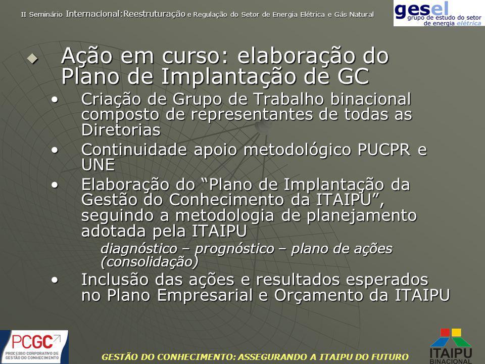 GESTÃO DO CONHECIMENTO: ASSEGURANDO A ITAIPU DO FUTURO Ação em curso: elaboração do Plano de Implantação de GC Ação em curso: elaboração do Plano de I