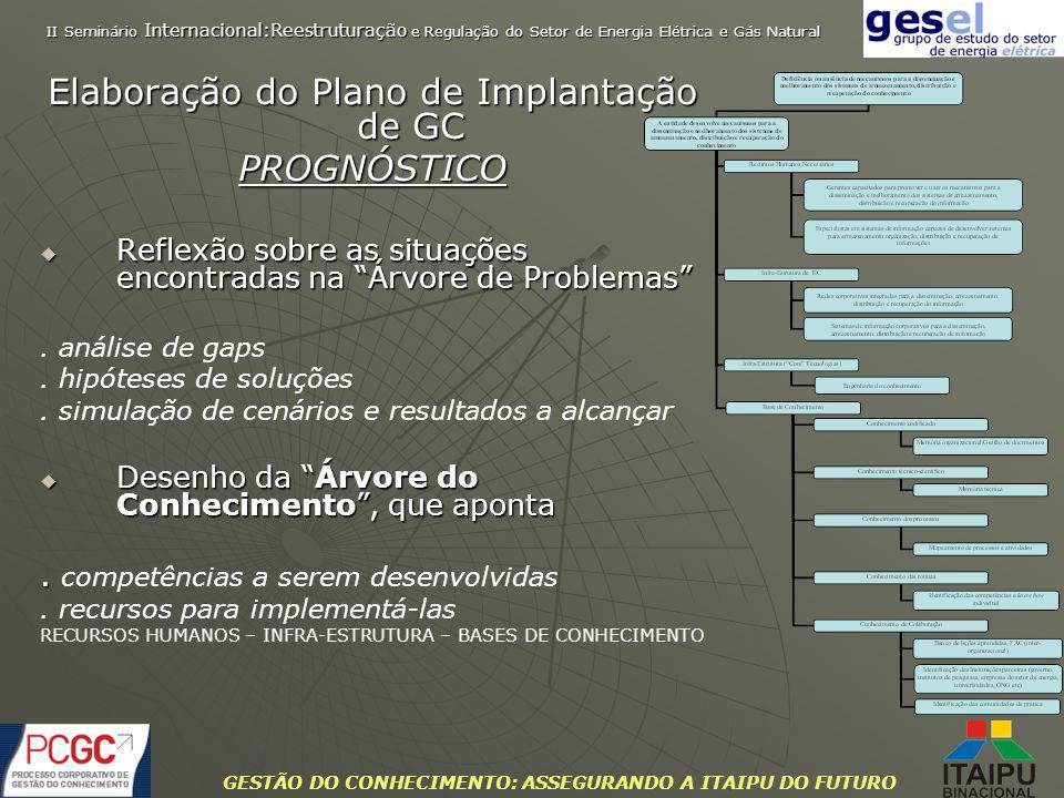 GESTÃO DO CONHECIMENTO: ASSEGURANDO A ITAIPU DO FUTURO Elaboração do Plano de Implantação de GC PROGNÓSTICO Reflexão sobre as situações encontradas na