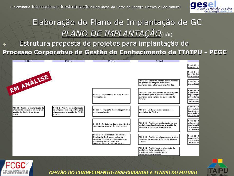 GESTÃO DO CONHECIMENTO: ASSEGURANDO A ITAIPU DO FUTURO Elaboração do Plano de Implantação de GC PLANO DE IMPLANTAÇÃO PLANO DE IMPLANTAÇÃO (ii/ii) Estr