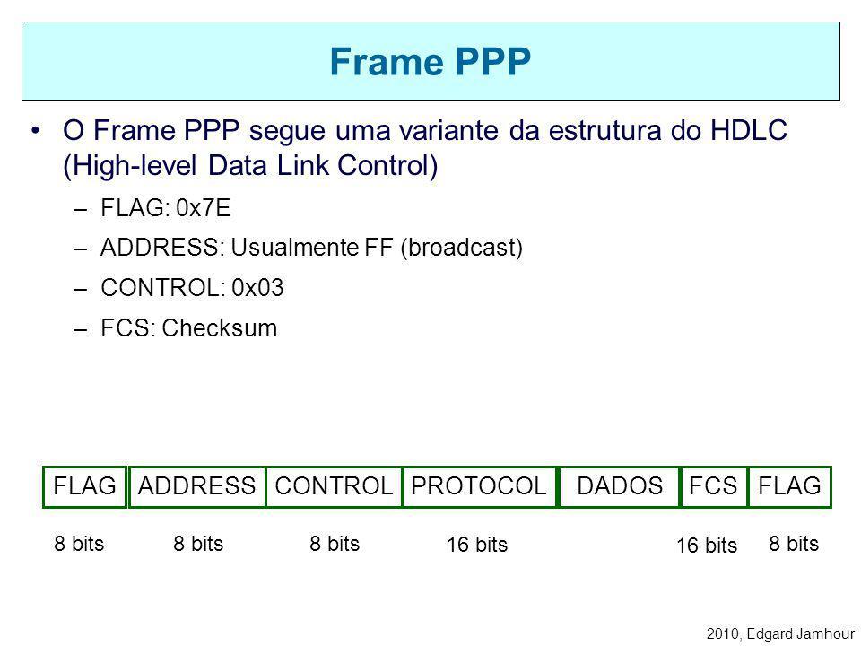 2010, Edgard Jamhour Permite criar conexão de rede através de links ponto a ponto. –O PPP é um protocolo do nível de enlace destinado a transportar me