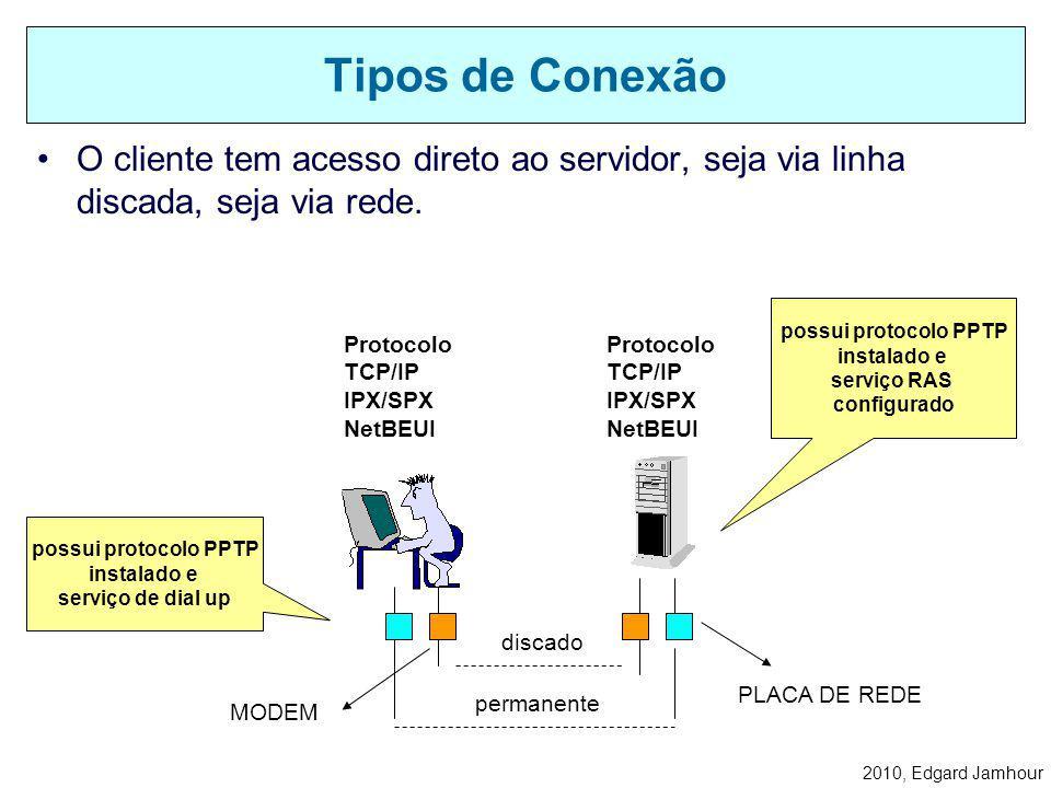 2010, Edgard Jamhour Cenários: –A) Acesso por modem: O cliente estabelece uma conexão com um provedor (ISP) e depois com o servidor de VPN. –B) Acesso