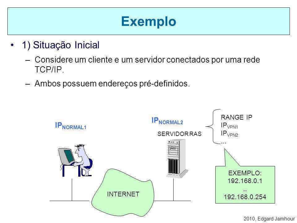2010, Edgard Jamhour Topologias de Conexão O servidor VPN libera acesso a toda rede RAS Acesso apenas a esta máquina Outro Servidor da Rede PORTAS VPN
