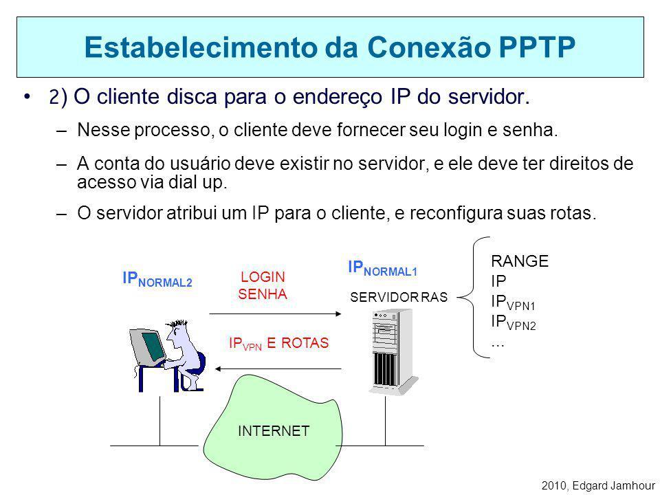 2010, Edgard Jamhour 1) Situação Inicial –Considere um cliente e um servidor conectados por uma rede TCP/IP. –Ambos possuem endereços pré-definidos. E