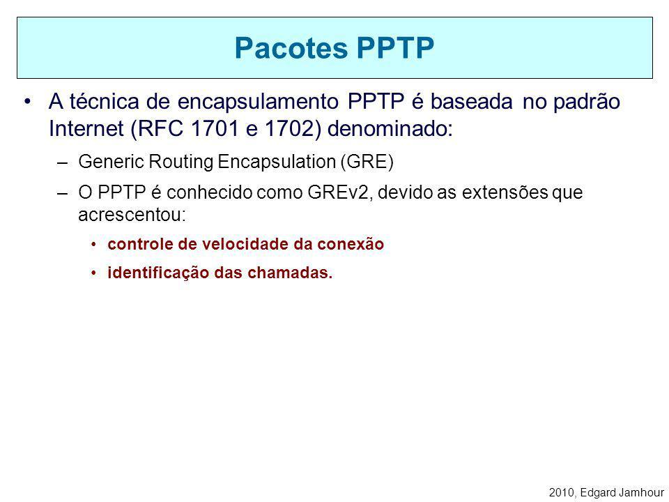 2010, Edgard Jamhour Comunicação com Tunelamento IPN2 IPN1 SERVIDOR RAS IPVPN1IPVPN2 IPN2IPN1IPVPN2IPVPN3 CLIENTE IPN1IPN3IPVPN2IPVPN3 IPN3 IPVPN3 CLI