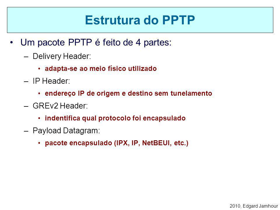 2010, Edgard Jamhour A técnica de encapsulamento PPTP é baseada no padrão Internet (RFC 1701 e 1702) denominado: –Generic Routing Encapsulation (GRE)