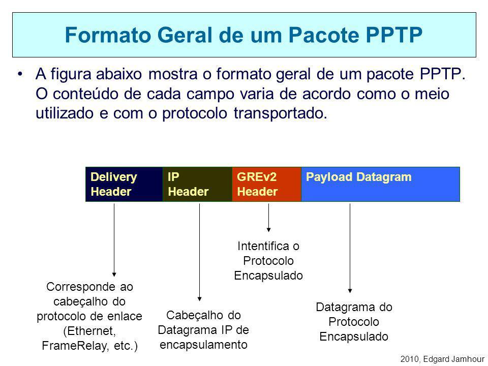 2010, Edgard Jamhour Um pacote PPTP é feito de 4 partes: –Delivery Header: adapta-se ao meio físico utilizado –IP Header: endereço IP de origem e dest