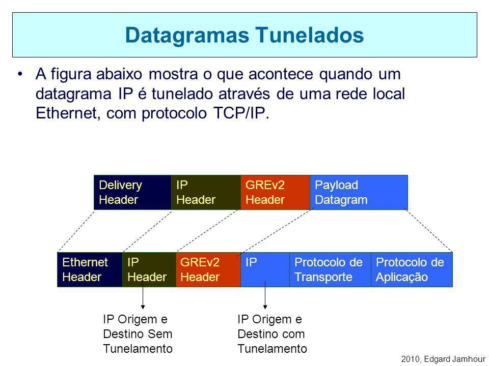 2010, Edgard Jamhour A figura abaixo mostra o formato geral de um pacote PPTP. O conteúdo de cada campo varia de acordo como o meio utilizado e com o