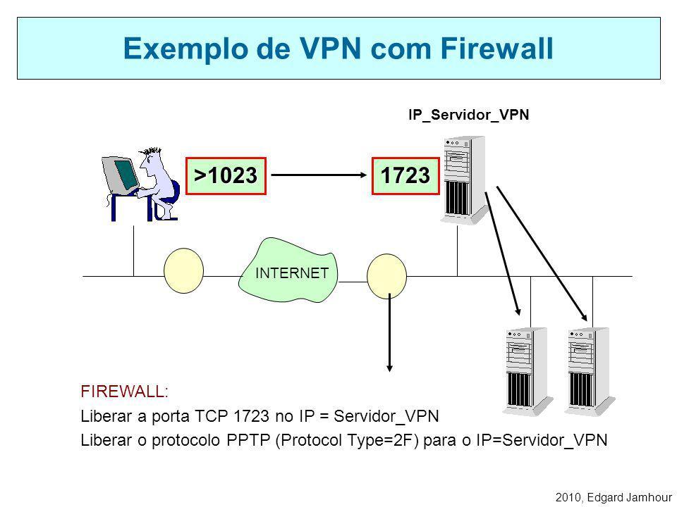2010, Edgard Jamhour O estabelecimento de uma conexão PPTP é feito pela porta de controle TCP 1723. Esta porte precisa ser liberada no firewall para i
