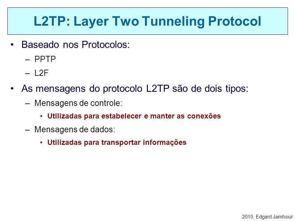 2010, Edgard Jamhour Exemplo de VPN com Firewall INTERNET 1723>1023 IP_Servidor_VPN FIREWALL: Liberar a porta TCP 1723 no IP = Servidor_VPN Liberar o