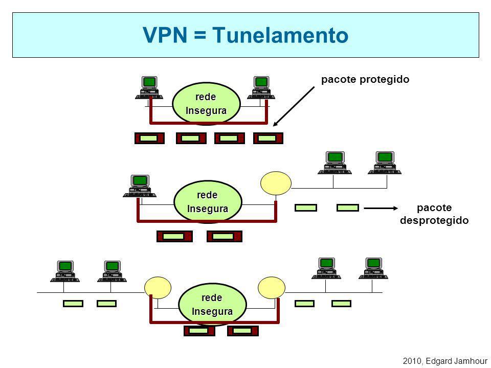 2010, Edgard Jamhour Tipos de VPN ENTRE DUAS MÁQUINAS ENTRE UMA MÁQUINA E UMA REDE (VPN DE ACESSO) ENTRE DUAS REDES (INTRANET OU EXTRANET VPN) redeIns