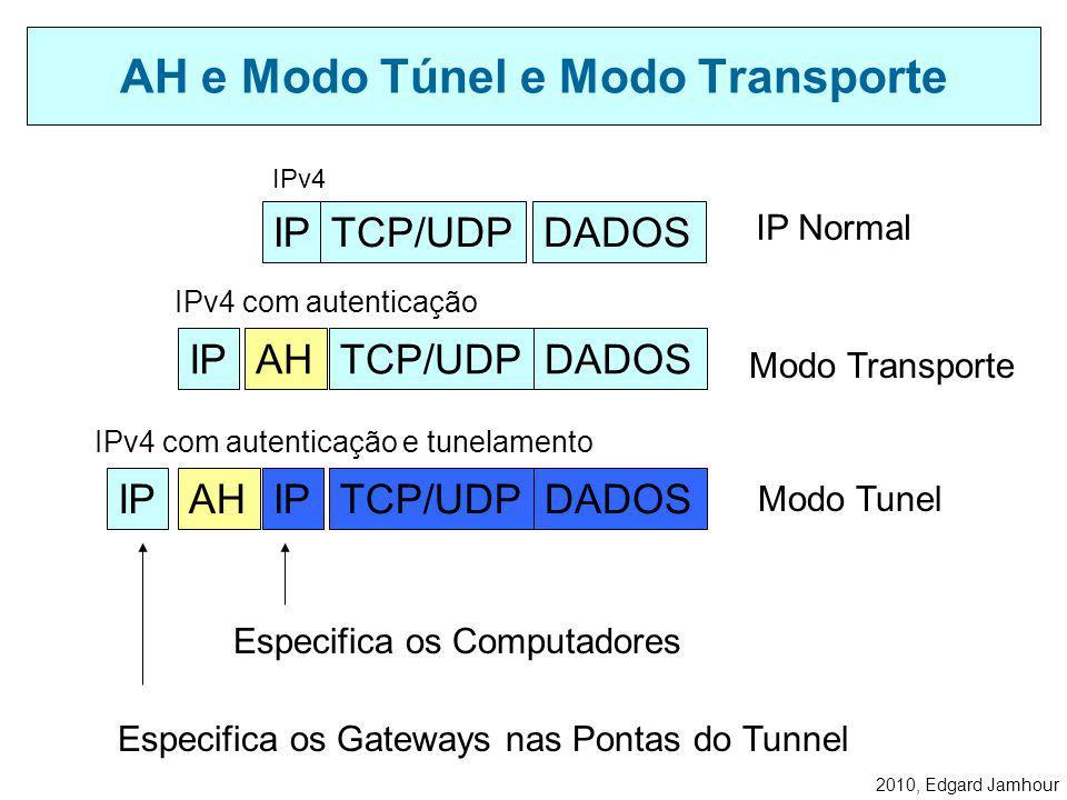 2010, Edgard Jamhour Definido pelo protocolo IP tipo 51 Utilizando para criar canais seguros com autenticação e integridade, mas sem criptografia. Per