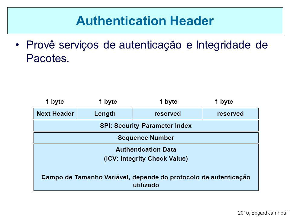 2010, Edgard Jamhour AH e Modo Túnel e Modo Transporte IPTCP/UDPDADOS IPTCP/UDPDADOSAH IPTCP/UDPDADOSAHIP IPv4 IPv4 com autenticação IPv4 com autentic