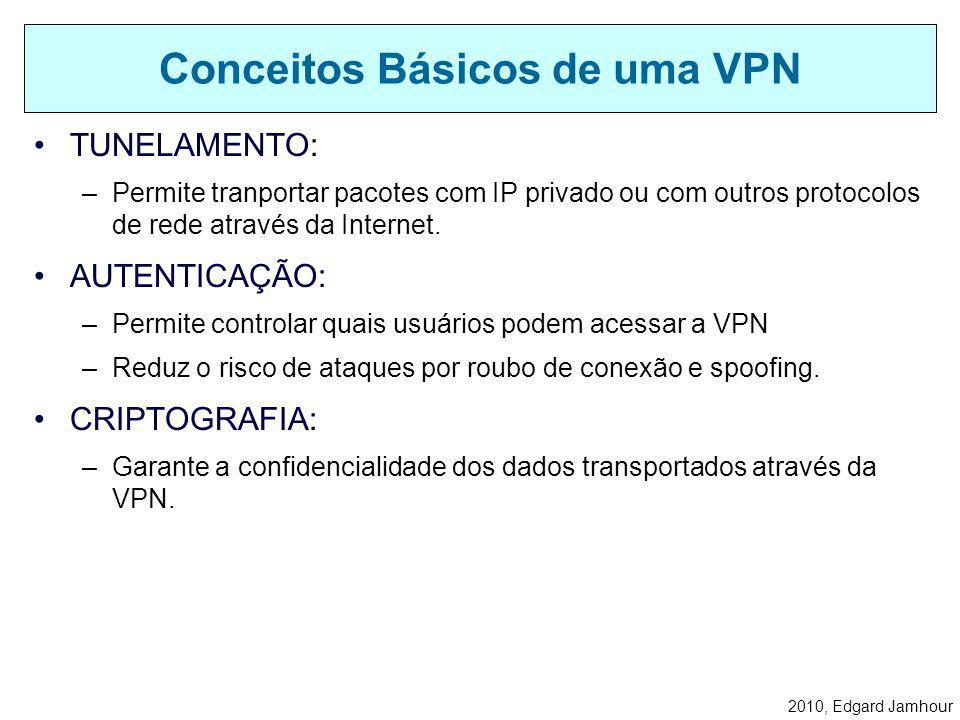 2010, Edgard Jamhour Um pacote PPTP é feito de 4 partes: –Delivery Header: adapta-se ao meio físico utilizado –IP Header: endereço IP de origem e destino sem tunelamento –GREv2 Header: indentifica qual protocolo foi encapsulado –Payload Datagram: pacote encapsulado (IPX, IP, NetBEUI, etc.) Estrutura do PPTP