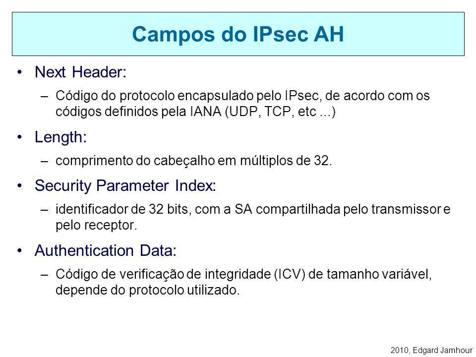 2010, Edgard Jamhour Authentication Header Provê serviços de autenticação e Integridade de Pacotes. Next Headerreserved 1 byte Lengthreserved SPI: Sec