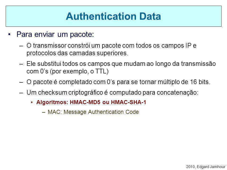 2010, Edgard Jamhour Next Header: –Código do protocolo encapsulado pelo IPsec, de acordo com os códigos definidos pela IANA (UDP, TCP, etc...) Length: