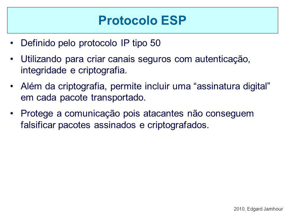 2010, Edgard Jamhour AH Modo Tunel e Transporte SASA Internet SASA SA Internet SA Conexão IPsec em modo Túnel IPsec AH Conexão IPsec em modo Transport