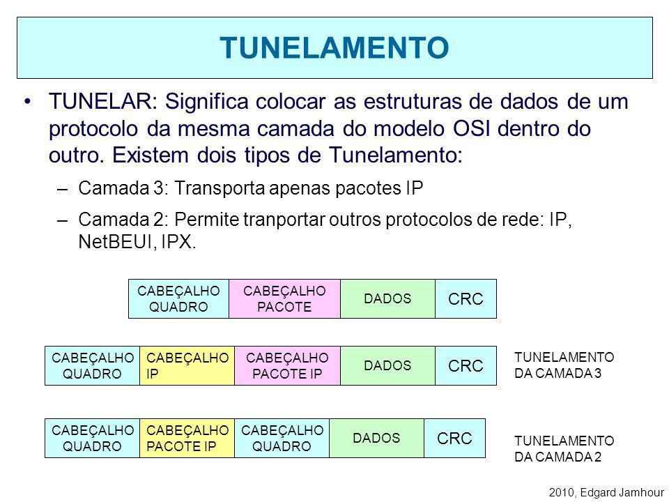 2010, Edgard Jamhour Em seu modo básico, o IPsec não pode atravessar roteadores que implementam NAT, pois as portas TCP e UDP podem estar criptografadas.