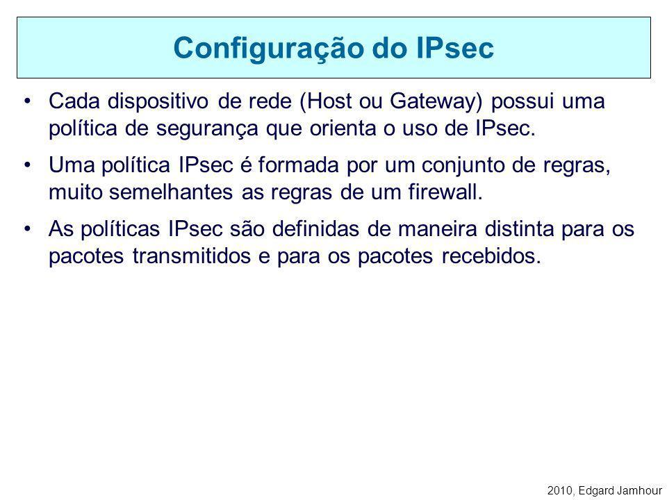 2010, Edgard Jamhour ESP Modo Tunel e Transporte SASA INTERN ET SASA SA INTERNE T SA Conexão IPsec em modo Túnel IPsec ESP Conexão IPsec em modo Trans