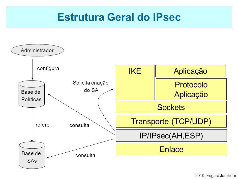 2010, Edgard Jamhour Cada dispositivo de rede (Host ou Gateway) possui uma política de segurança que orienta o uso de IPsec. Uma política IPsec é form