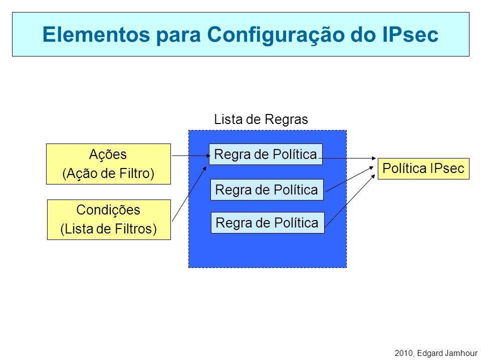 2010, Edgard Jamhour Uma Política IPsec é formada por um conjunto de regras com o seguinte formato: –Se CONDICAO Satisfeita Então executar ACAO da POL