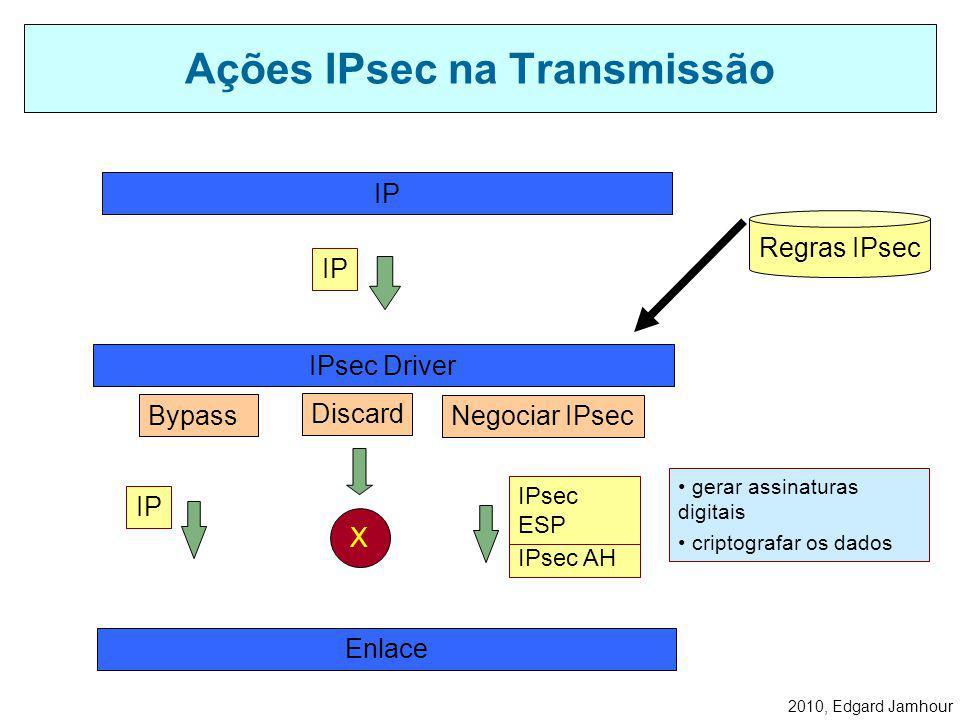2010, Edgard Jamhour A ação define o que deverá ser feito com o pacote recebido ou transmitido. O IPsec define 3 ações: –repassar o pacote adiante sem