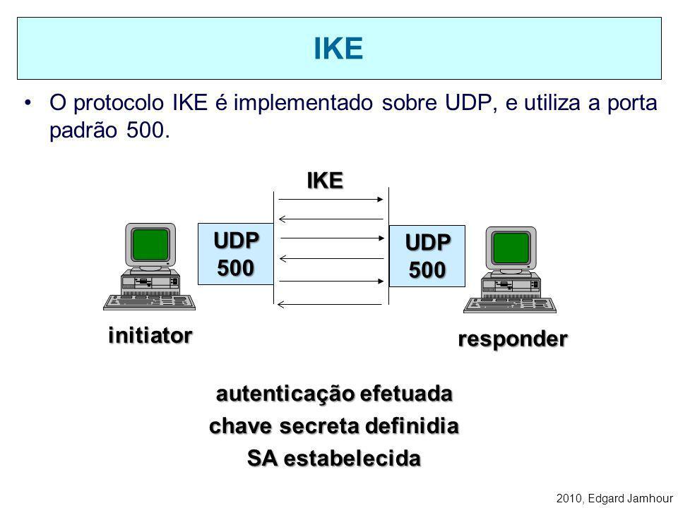 2010, Edgard Jamhour Princípio: –Todo dispositivo que estabelece um SA deve ser previamente autenticado. –Autenticação de peers numa comunicação IPsec