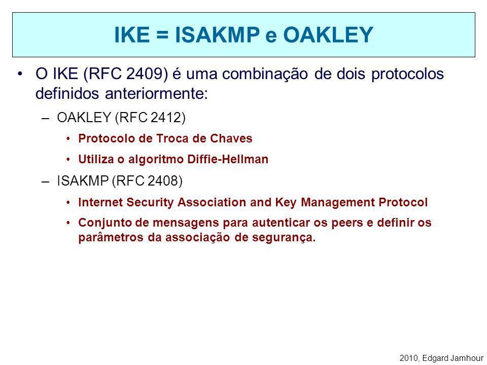 2010, Edgard Jamhour FASE 1: Main Mode –O resultado da negociação da fase 1 é denominado IKE Main Mode SA. –A IKE Main Mode SA é utilizada para as fut