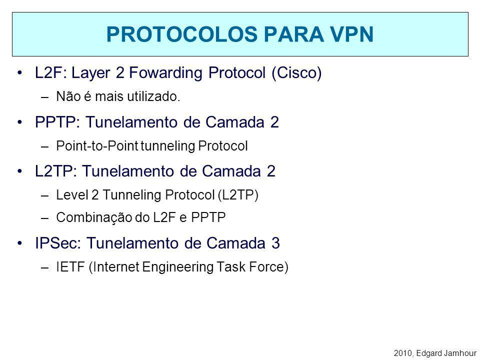 2010, Edgard Jamhour O estabelecimento de uma conexão PPTP é feito pela porta de controle TCP 1723.