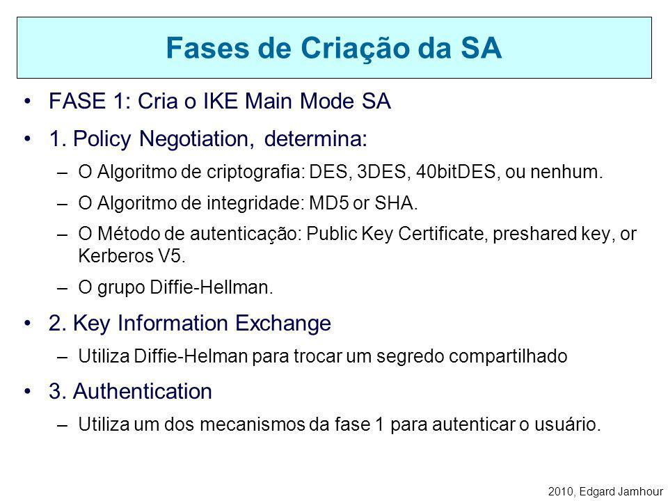 2010, Edgard Jamhour O ISAKMP permite que os peers definam todos os parâmetros da associação de segurança e façam a troca de chaves. Os parâmetros neg