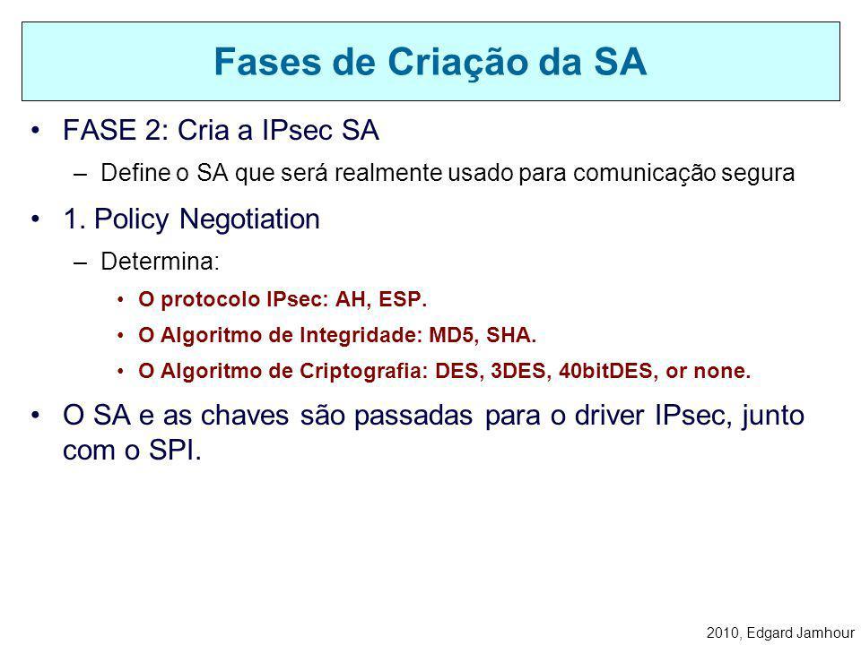2010, Edgard Jamhour FASE 1: Cria o IKE Main Mode SA 1. Policy Negotiation, determina: –O Algoritmo de criptografia: DES, 3DES, 40bitDES, ou nenhum. –