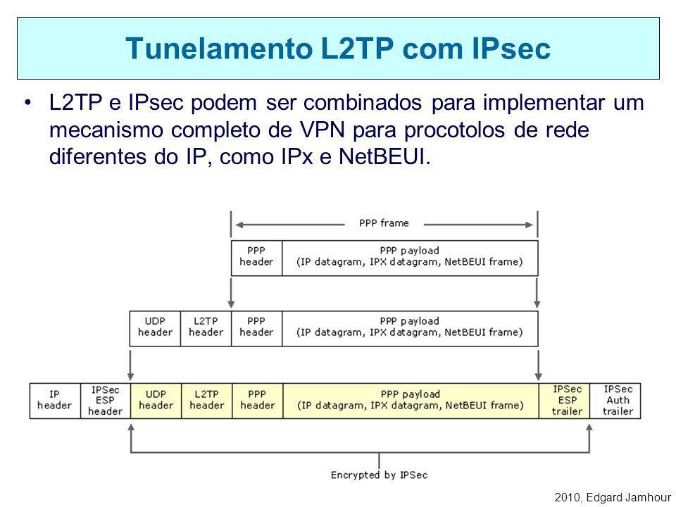 2010, Edgard Jamhour Em seu modo básico, o IPsec não pode atravessar roteadores que implementam NAT, pois as portas TCP e UDP podem estar criptografad
