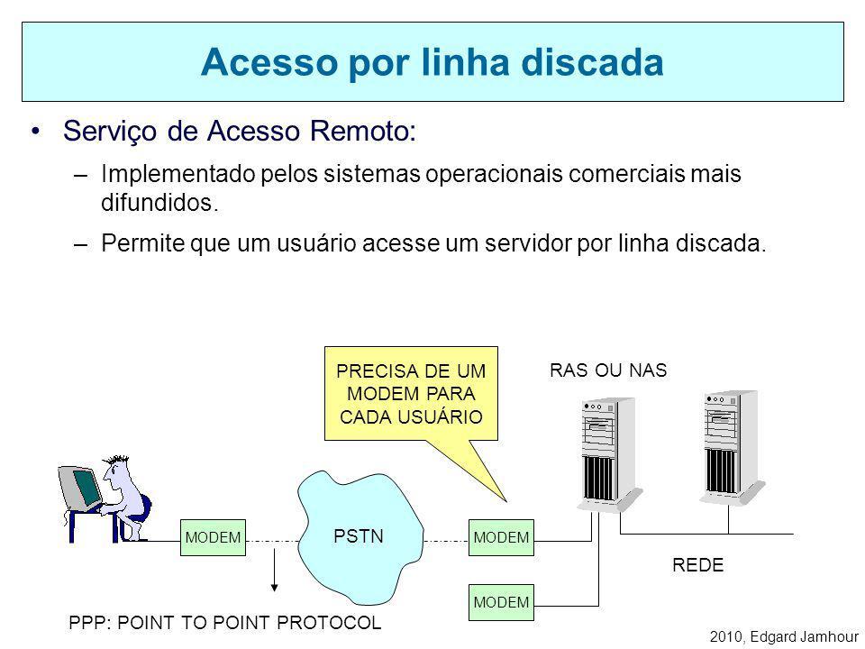 2010, Edgard Jamhour Protocolos para VPN ProtocoloTunelamentoCriptografiaAutenticaçãoAplicação PPTPCamada 2Sim VPN de Acesso Iniciada no Cliente L2TPC